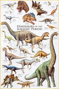 Types Of Dinosaurs Az Pictures To Pin On Pinterest Pinsdaddy