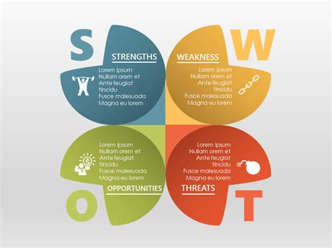 swot analysis  powerpoint light background swot