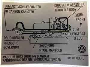 Mk2 Golf Aufkleber  Unterdruckschlauch Routing Diagram  Mk2 Golf G60