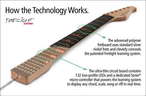 Amazon.com: Fretlight PRO Electric Guitar with Built-in