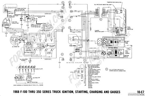 Ford Truck Coil Wiring by 12v To Both Neg And Pos Side Of Coil Ford Truck