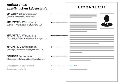 Schriftlicher Lebenslauf by Lebenslauf Aufsatzform Cover Letter Sle For A Resume