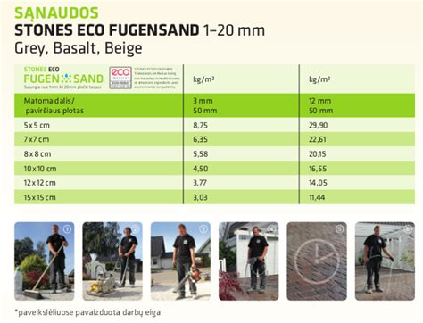 Stones Eco Fugensand Preis by Eco Stones Fugensand Erfahrungen Mischungsverh 228 Ltnis Zement
