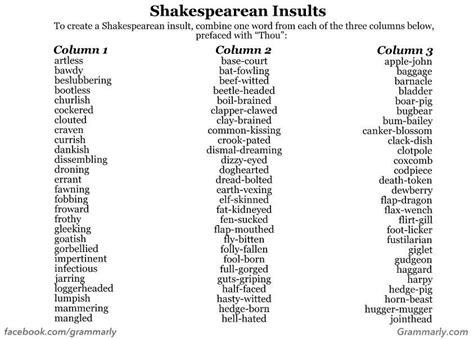 snowed in shakespearean insult word ibc fn