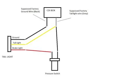 How Wire The Drc Hydraulic Brake Light Switch