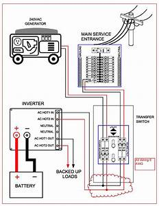 Protran Transfer Switch Wiring Diagram Download