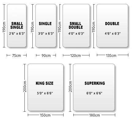 dimensions of mattress image result for standard sizes of bed home d 233 cor