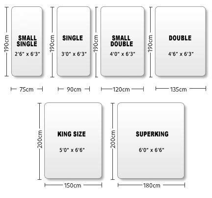 image result  standard sizes  bed   standard