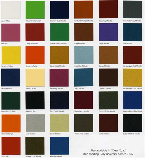 starfire automotive finishes color chip chart paintforcars com