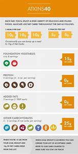 Daily Diet Chart For Weight Loss Best Face Mask