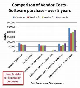 rfp evaluation template images With software vendor comparison template
