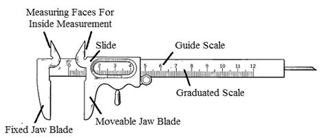 Diagram Of Vernier Caliper by Vernier Caliper Standard Practices For Reading Its Scales