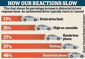 Adequate Distance & Speed Limits - 12Drive