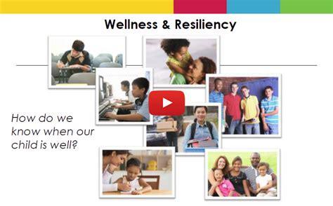 parent leadership childrens mental health  emotional