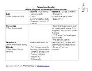 Person Specification Template