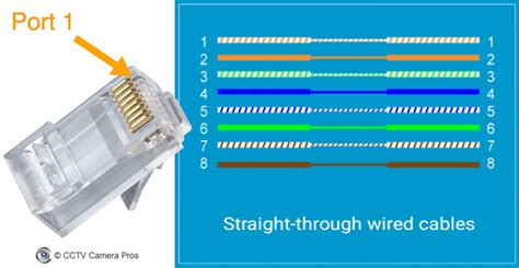 Cat Wiring Diagram Crossover Cable