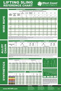 Reference Cards Tagged  U0026quot Poster U0026quot