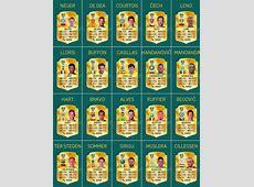 FIFA16 De Gea e Iker entre los 20 mejores porteros del