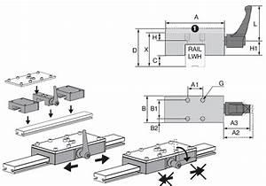 Glissiere A Bille : glissi re lin aire billes acier composants m caniques engrenages hpc ~ Farleysfitness.com Idées de Décoration