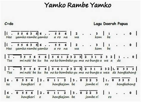 lirik lagu apuse dan not angka not angka yamko rambe yamko untuk semua alat musik lengkap terbaru