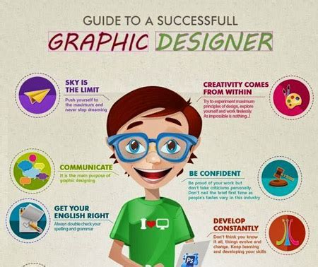 learn graphic design 22 web graphic design infographics you can learn from