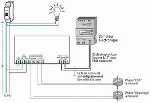 Calcul Consommation Electrique D Un Appareil : calculer consommation electrique consommation d 39 un ~ Dailycaller-alerts.com Idées de Décoration
