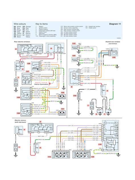 Apercu Fichier Peugeot Wiring Diagram Pdf Page