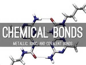 Chemical Bonds By Daniel Vo