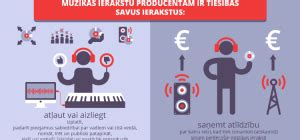 LaIPA - Kas ir mūzikas ieraksta producents un kādas ir ...