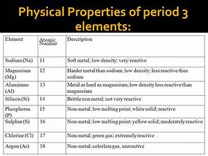1 Periodicity. - ppt video online download