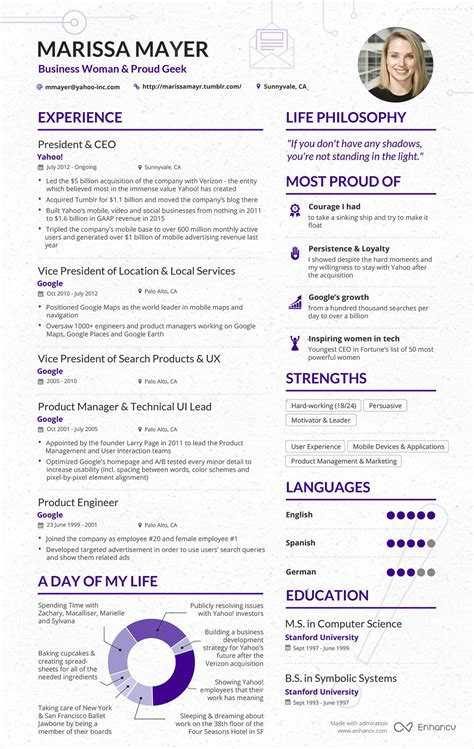 It Key Account Manager Resume by Francesc Pujol On Quot El Cv De Marissa Mayer Ceo De Yahoo Una P 225 Quot Most Proud Of