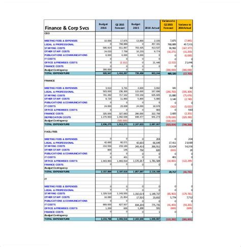 business budget templates  printable excel word