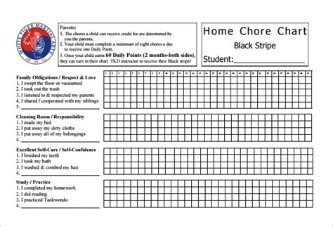 chore chat template    documents  word