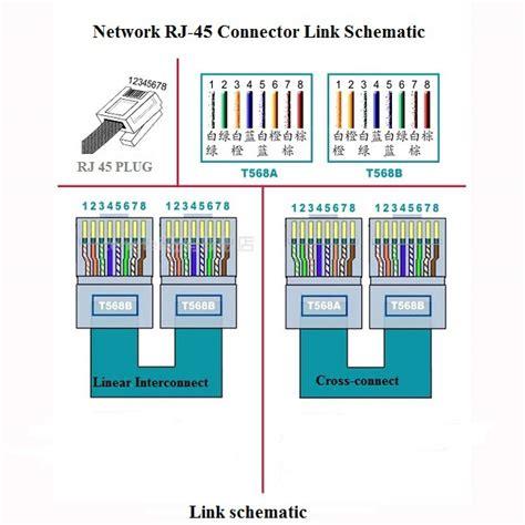 rj  connectors pc unshield modular plug   micron rj