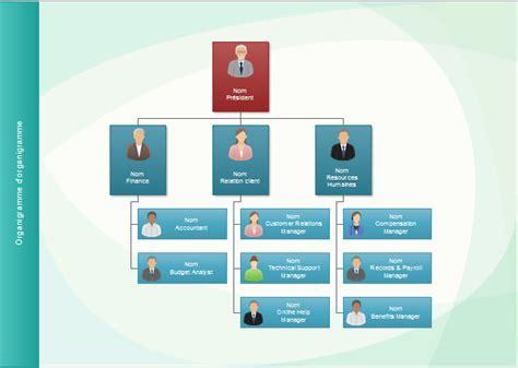 hierarchie cuisine organigramme d 39 entreprise de nombreux exemples d