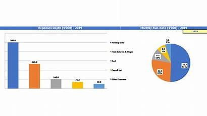 Expenses Calculator Chart Depth Excel Template