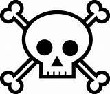 Skull Bones Coloring Crossbones Cliparts Clip Computer sketch template