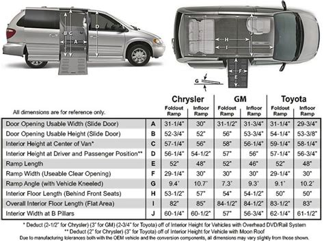 Chrysler Town And Country Length by Chrysler Minivan Interior Dimensions