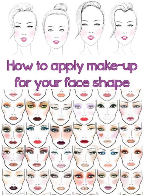 How To Apply Make Up For Your Face Shape Facial Facade