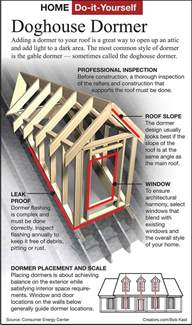 top photos ideas for dormer details home partners raising the roof dormers