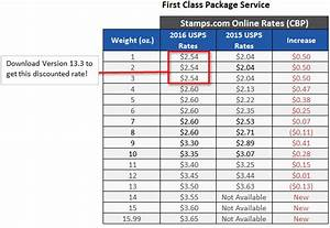 Usps Weight Rates Chart Postage Rate Increase Archives