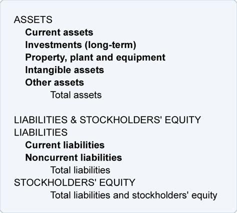 balance sheet accounting basics