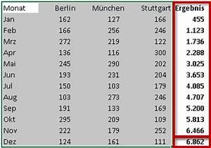 Summen Berechnen : excel 2013 die extrem n tzliche funktion schnellanalyse ~ Themetempest.com Abrechnung