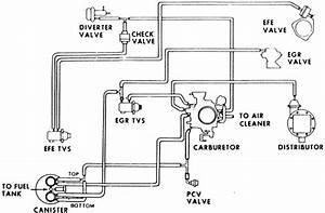 Quadrajet Carburetor Vacuum Hose Diagram