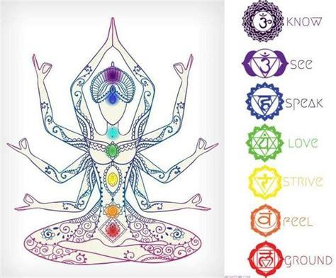 mandala symbole bedeutung die besten 25 buddhistische symbole ideen auf symbolische t 228 towierungen was