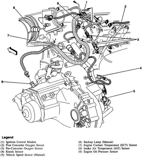 1996 Chevy Cavalier 2 4 Engine Diagram by Vehicle 1999 Chevy Cavalier Sport 2200 Sfi Engine