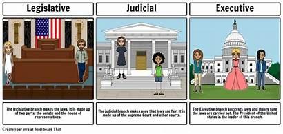Clipart Branch Executive Government Judiciary Legislature Legislative