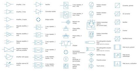 Electrical Symbols Diagram