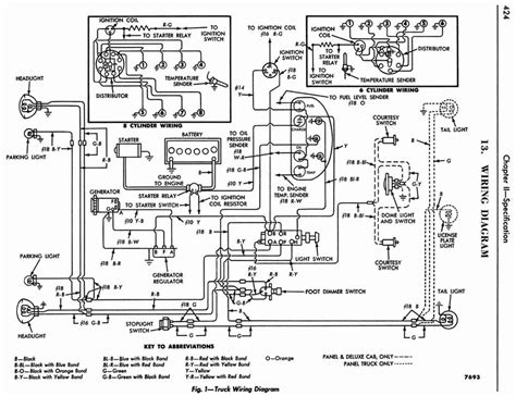 1956 ford truck electrical wiring diagram all about wiring diagrams