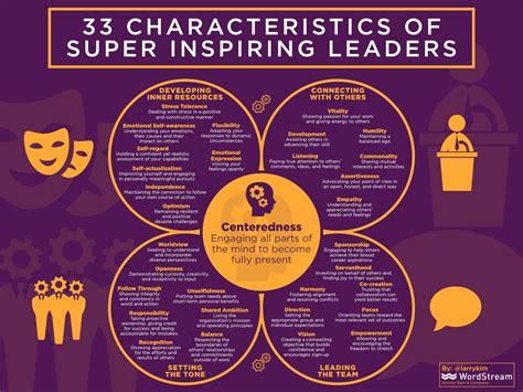 characteristics  super inspiring leaders inccom